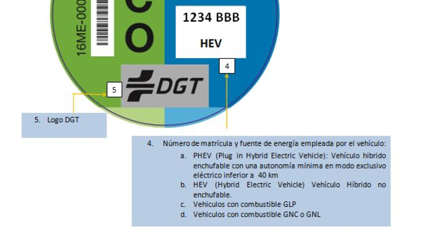 etiqueta-emisiones-detalle-2017-03png