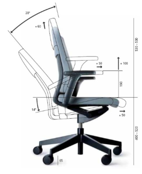Muebles De Oficina En Cordoba : Tiendas de muebles oficina en córdoba repri