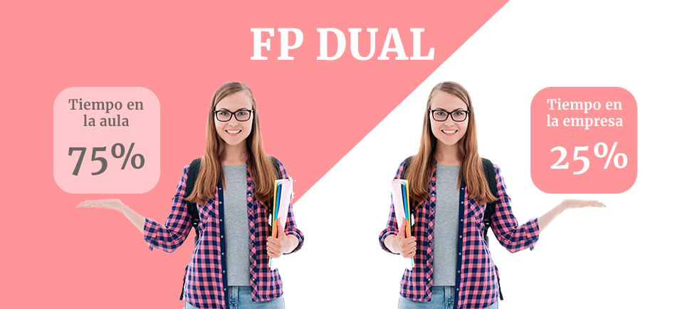 FP Dual Cáceres Educatec