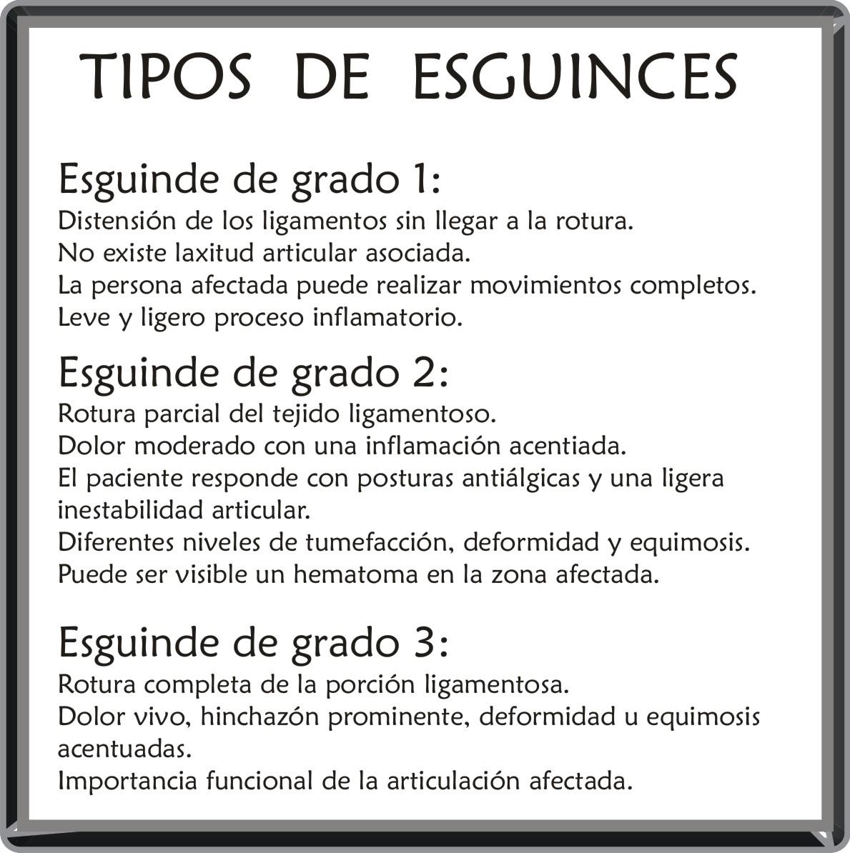 FISIOTERAPIA TRAUMATOLOGICA CORUA ESGUINCES WEBjpg