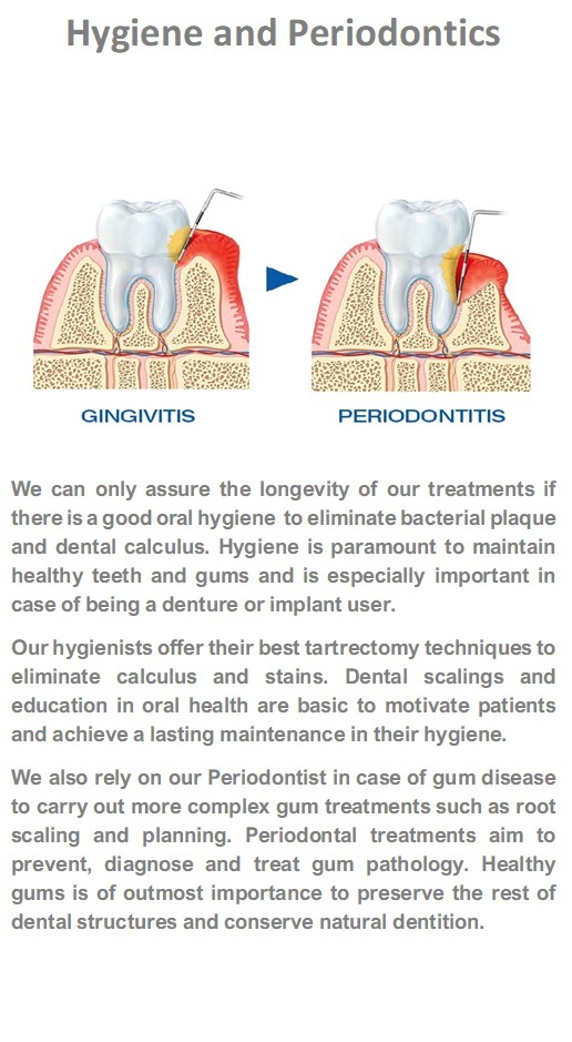 Hygiene and periodonticsjpg