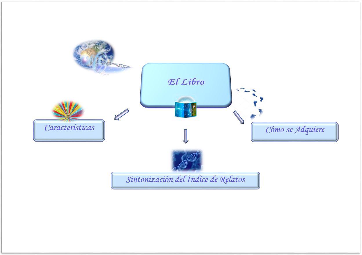Mapa web 7JPG